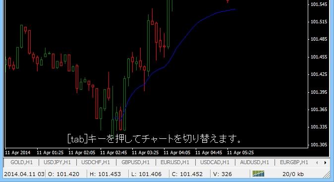 chartShift.jpg