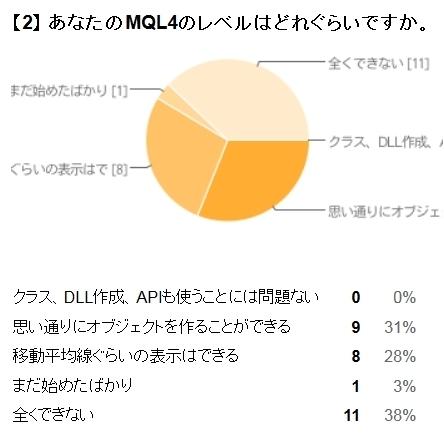 questionnaire2.jpg